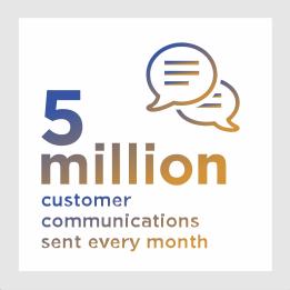 5 million customer communications sent every month