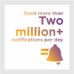 Send more than 200 million notifications everyday