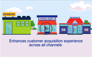 Customer acquisition and communications management solution
