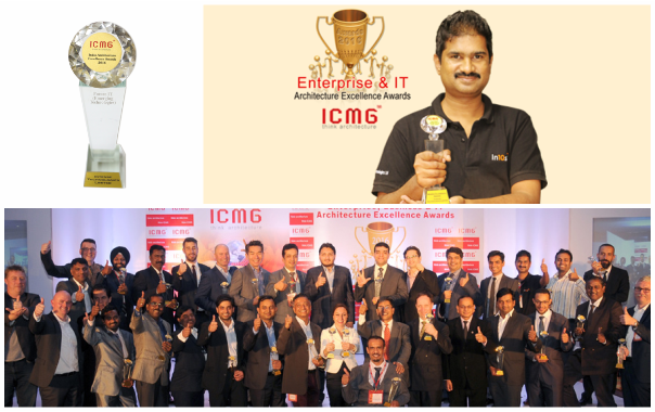 Intense Technologies wins big at the iCMG Architecture Award of Excellence 2016