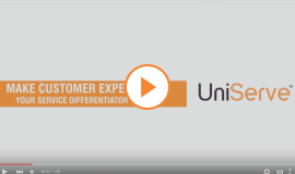 Federate your internal systems for unified digital customer experience